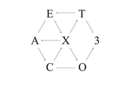 EXO - Ex'Act